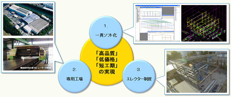 image_sekkei02